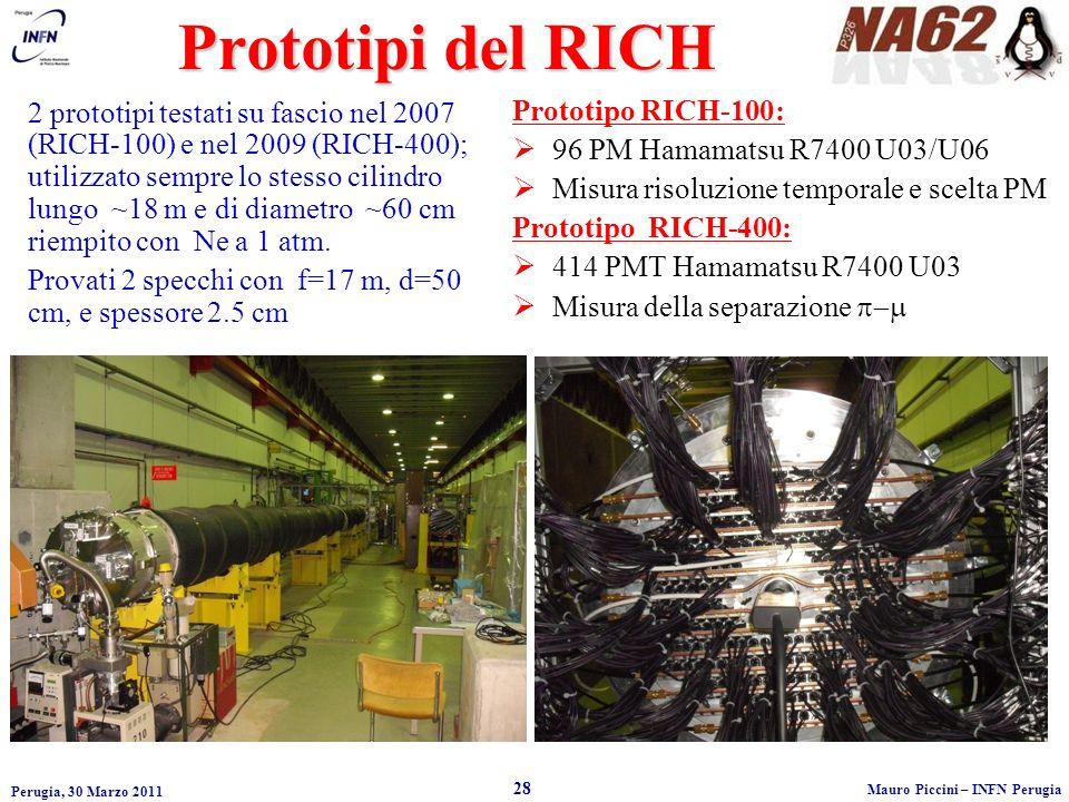 Perugia, 30 Marzo 2011 28 Mauro Piccini – INFN Perugia Prototipi del RICH 2 prototipi testati su fascio nel 2007 (RICH-100) e nel 2009 (RICH-400); utilizzato sempre lo stesso cilindro lungo ~18 m e di diametro ~60 cm riempito con Ne a 1 atm.