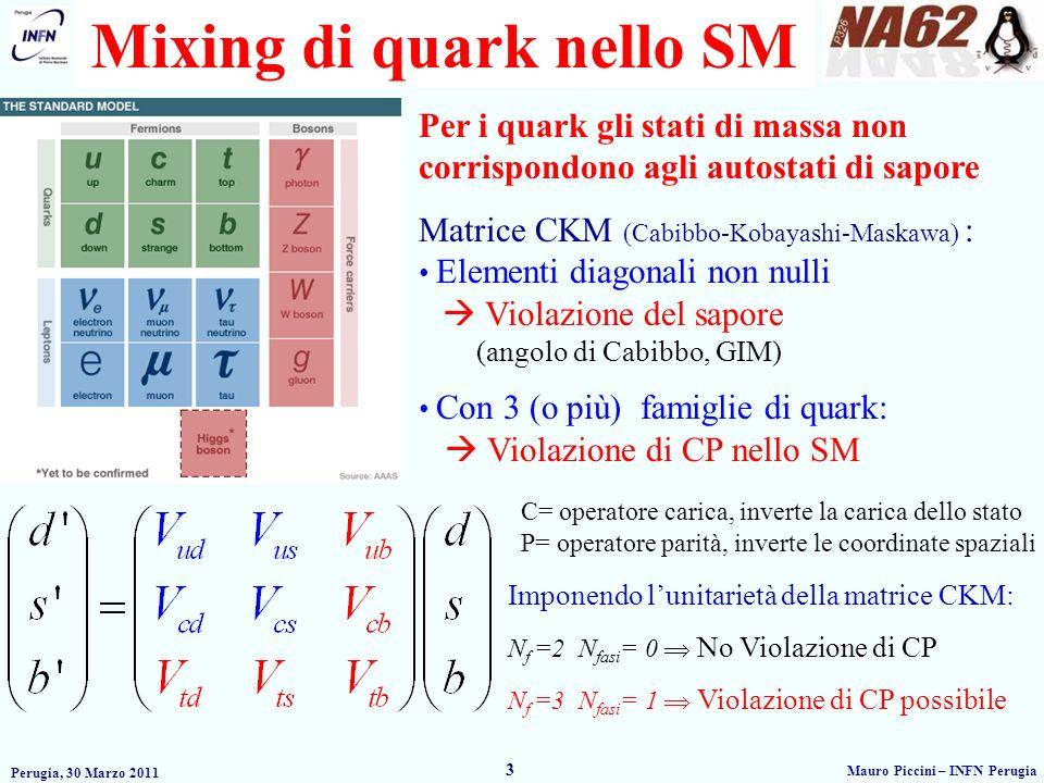 Perugia, 30 Marzo 2011 3 Mauro Piccini – INFN Perugia Mixing di quark nello SM Per i quark gli stati di massa non corrispondono agli autostati di sapore Matrice CKM (Cabibbo-Kobayashi-Maskawa) : Elementi diagonali non nulli Violazione del sapore (angolo di Cabibbo, GIM) Con 3 (o più) famiglie di quark: Violazione di CP nello SM Imponendo lunitarietà della matrice CKM: N f =2 N fasi = 0 No Violazione di CP N f =3 N fasi = 1 Violazione di CP possibile C= operatore carica, inverte la carica dello stato P= operatore parità, inverte le coordinate spaziali