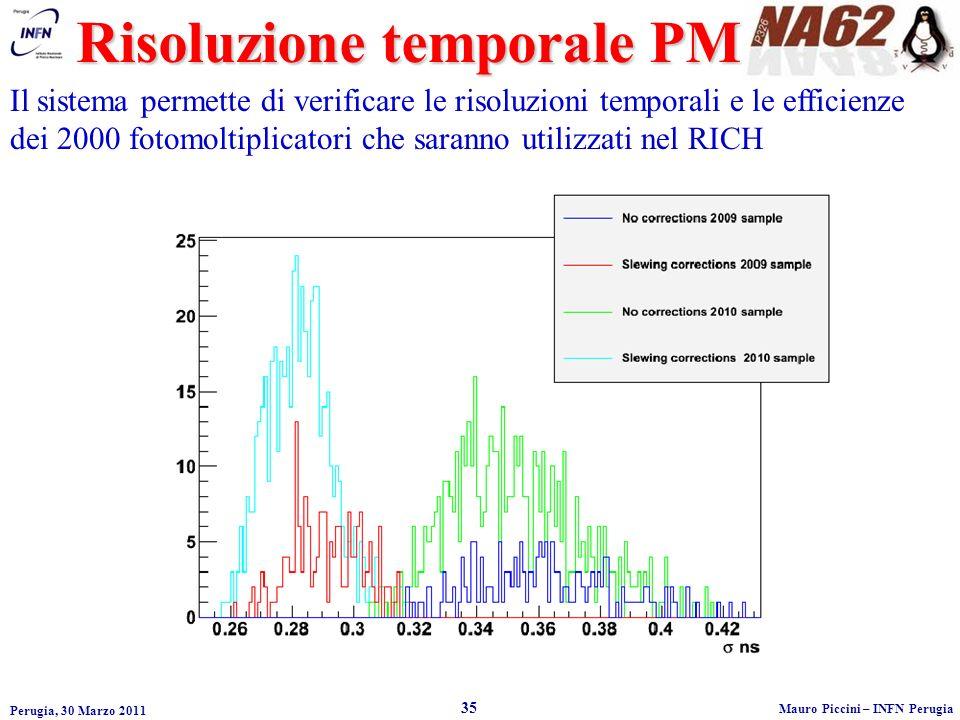 Perugia, 30 Marzo 2011 35 Mauro Piccini – INFN Perugia Risoluzione temporale PM Il sistema permette di verificare le risoluzioni temporali e le efficienze dei 2000 fotomoltiplicatori che saranno utilizzati nel RICH