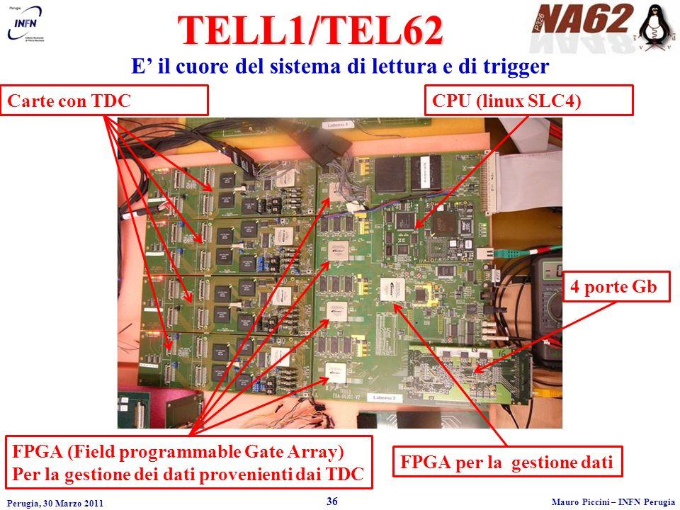 Perugia, 30 Marzo 2011 36 Mauro Piccini – INFN PerugiaTELL1/TEL62 Carte con TDC FPGA (Field programmable Gate Array) Per la gestione dei dati provenienti dai TDC E il cuore del sistema di lettura e di trigger CPU (linux SLC4) 4 porte Gb FPGA per la gestione dati