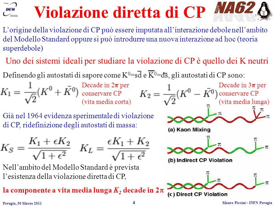 Perugia, 30 Marzo 2011 4 Mauro Piccini – INFN Perugia Violazione diretta di CP Lorigine della violazione di CP può essere imputata allinterazione debole nellambito del Modello Standard oppure si può introdurre una nuova interazione ad hoc (teoria superdebole) Uno dei sistemi ideali per studiare la violazione di CP è quello dei K neutri Definendo gli autostati di sapore come K 0 =sd e K 0 =ds, gli autostati di CP sono: Già nel 1964 evidenza sperimentale di violazione di CP, ridefinizione degli autostati di massa: Decade in 2 per conservare CP (vita media corta) Decade in 3 per conservare CP (vita media lunga) Nellambito del Modello Standard è prevista lesistenza della violazione diretta di CP, la componente a vita media lunga K 2 decade in 2 _ _ _