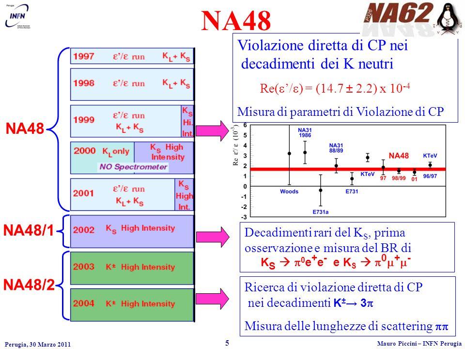 Perugia, 30 Marzo 2011 5 Mauro Piccini – INFN Perugia NA48 Ricerca di violazione diretta di CP nei decadimenti K ± 3 Misura delle lunghezze di scattering Violazione diretta di CP nei decadimenti dei K neutri Re( / ) = (14.7 ± 2.2) x 10 -4 Misura di parametri di Violazione di CP Decadimenti rari del K S, prima osservazione e misura del BR di K S 0 e + e - e K S 0 + - NA48/1 NA48/2 NA48