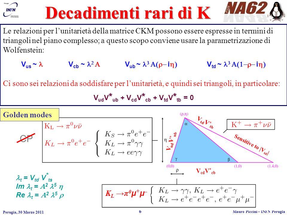 Perugia, 30 Marzo 2011 6 Mauro Piccini – INFN Perugia Decadimenti rari di K Le relazioni per lunitarietà della matrice CKM possono essere espresse in termini di triangoli nel piano complesso; a questo scopo conviene usare la parametrizazione di Wolfenstein: V us ~ V cb ~ V ub ~ i V td ~ i Ci sono sei relazioni da soddisfare per lunitarietà, e quindi sei triangoli, in particolare: V ud V * ub + V cd V * cb + V td V * tb = 0 CP V td V * tb V ud V * ub V cd V * cb Sensitive to  V td   K L π 0 μ + μ – t = V td V * ts Im t = 2 5 Re t = 2 5 Golden modes