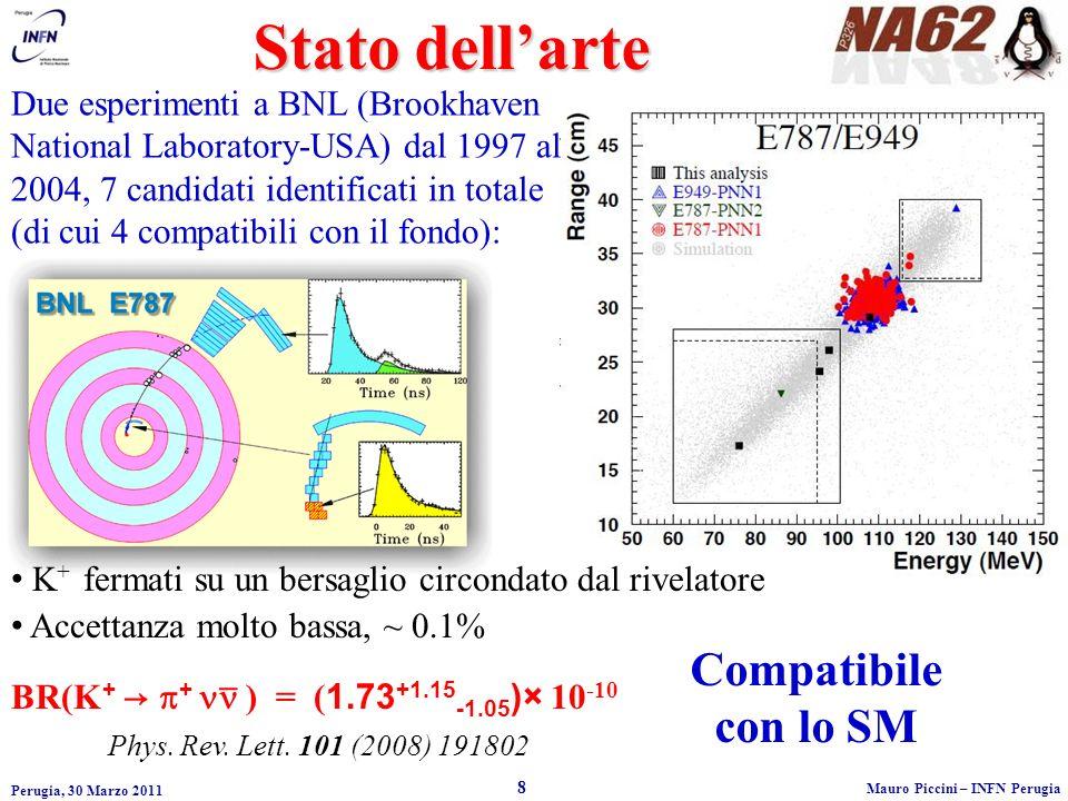 Stato dellarte Perugia, 30 Marzo 2011 8 Mauro Piccini – INFN Perugia Due esperimenti a BNL (Brookhaven National Laboratory-USA) dal 1997 al 2004, 7 candidati identificati in totale (di cui 4 compatibili con il fondo): K + fermati su un bersaglio circondato dal rivelatore Accettanza molto bassa, ~ 0.1% BR(K + + ) = ( 1.73 +1.15 -1.05 ) × 10 -10 Phys.