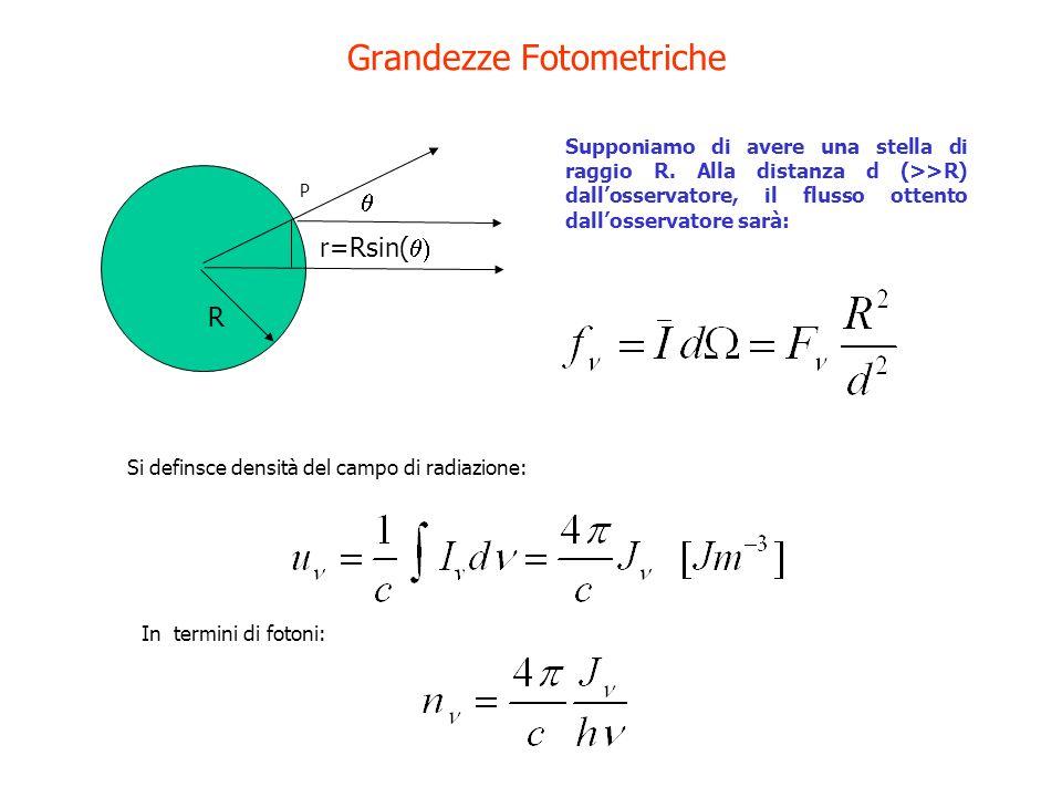 Grandezze Fotometriche P R r=Rsin( Supponiamo di avere una stella di raggio R. Alla distanza d (>>R) dallosservatore, il flusso ottento dallosservator