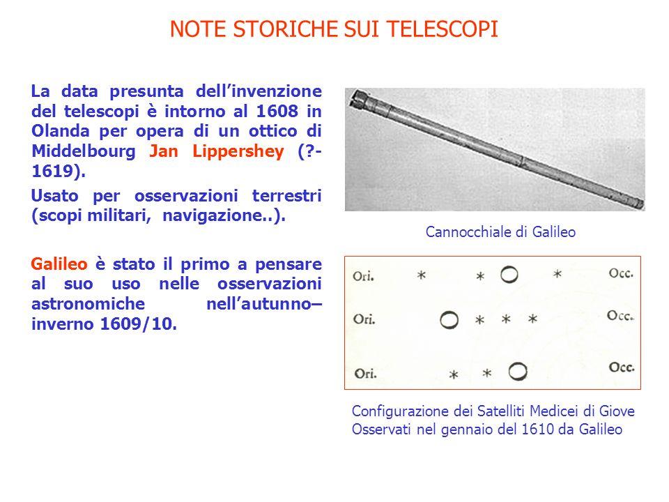NOTE STORICHE SUI TELESCOPI La data presunta dellinvenzione del telescopi è intorno al 1608 in Olanda per opera di un ottico di Middelbourg Jan Lipper