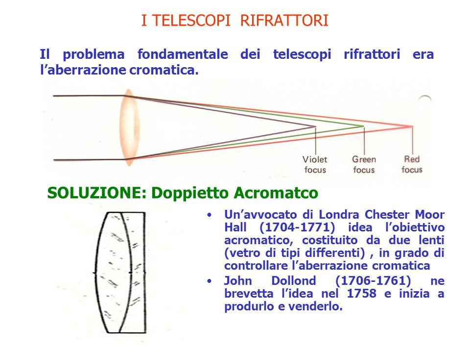 I TELESCOPI RIFRATTORI Il problema fondamentale dei telescopi rifrattori era laberrazione cromatica. Unavvocato di Londra Chester Moor Hall (1704-1771