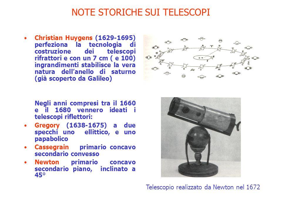 NOTE STORICHE SUI TELESCOPI Christian Huygens (1629-1695) perfeziona la tecnologia di costruzione dei telescopi rifrattori e con un 7 cm ( e 100) ingr