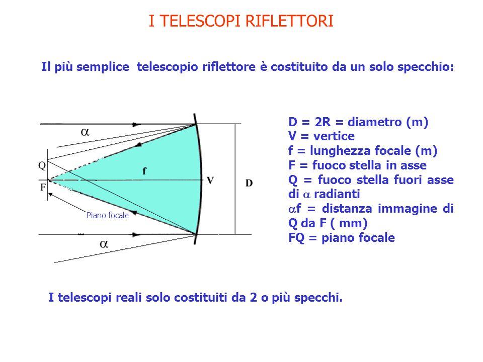 I TELESCOPI RIFLETTORI Il più semplice telescopio riflettore è costituito da un solo specchio: D = 2R = diametro (m) V = vertice f = lunghezza focale