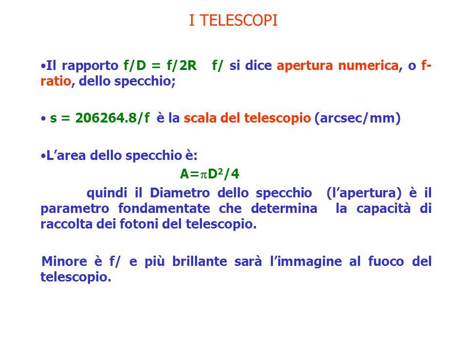 I TELESCOPI Il rapporto f/D = f/2R f/ si dice apertura numerica, o f- ratio, dello specchio; s = 206264.8/f è la scala del telescopio (arcsec/mm) Lare