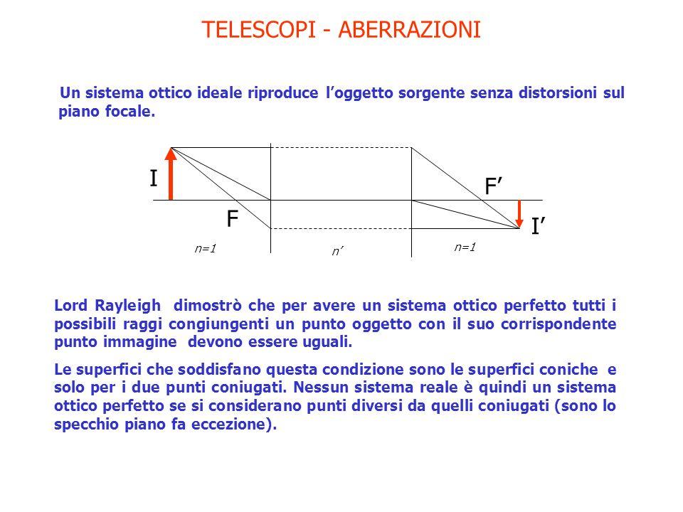 TELESCOPI - ABERRAZIONI Un sistema ottico ideale riproduce loggetto sorgente senza distorsioni sul piano focale. n=1 n F F I I Lord Rayleigh dimostrò