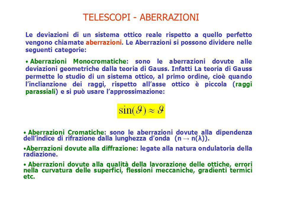 TELESCOPI - ABERRAZIONI Le deviazioni di un sistema ottico reale rispetto a quello perfetto vengono chiamate aberrazioni. Le Aberrazioni si possono di