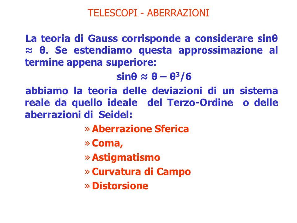 TELESCOPI - ABERRAZIONI La teoria di Gauss corrisponde a considerare sinθ θ. Se estendiamo questa approssimazione al termine appena superiore: sinθ θ