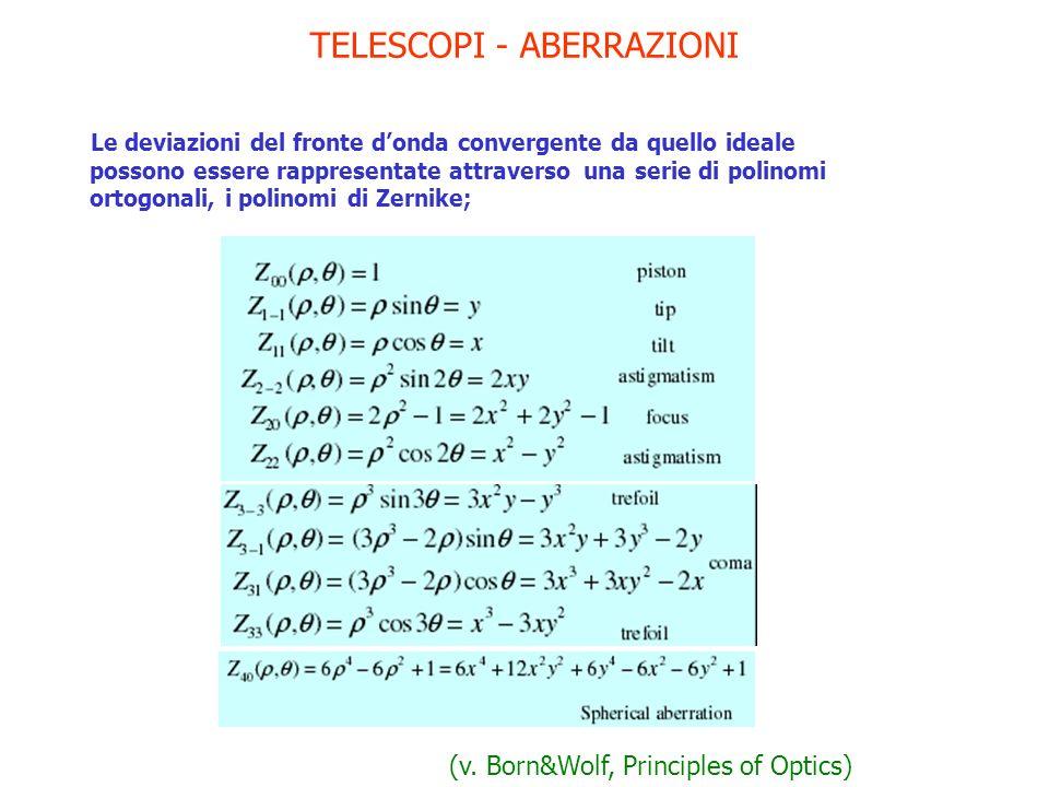 TELESCOPI - ABERRAZIONI Le deviazioni del fronte donda convergente da quello ideale possono essere rappresentate attraverso una serie di polinomi orto