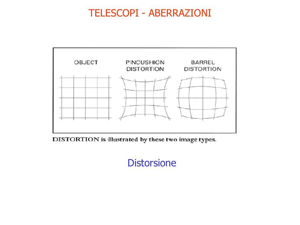 TELESCOPI - ABERRAZIONI Distorsione