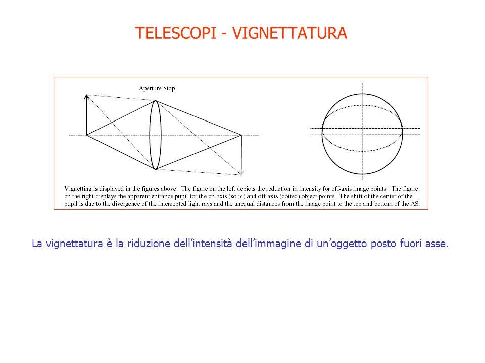 TELESCOPI - VIGNETTATURA La vignettatura è la riduzione dellintensità dellimmagine di unoggetto posto fuori asse.