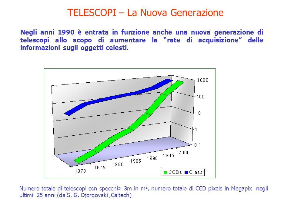 TELESCOPI – La Nuova Generazione Negli anni 1990 è entrata in funzione anche una nuova generazione di telescopi allo scopo di aumentare la rate di acq