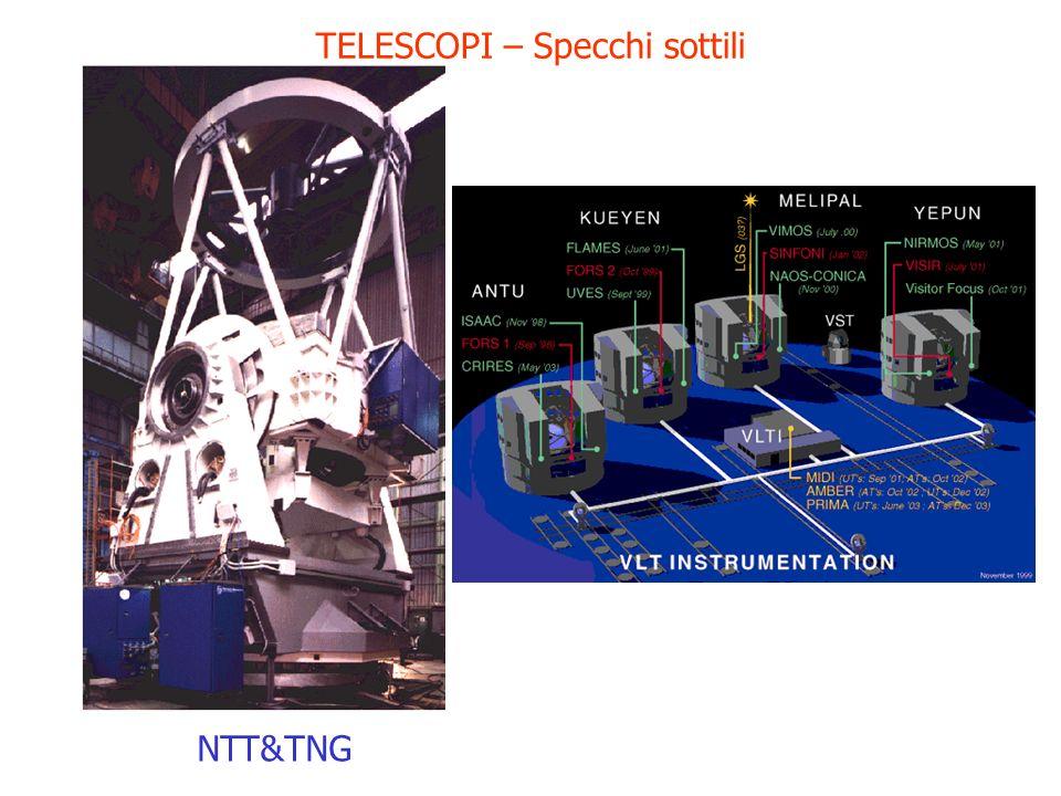 TELESCOPI – Specchi sottili NTT&TNG