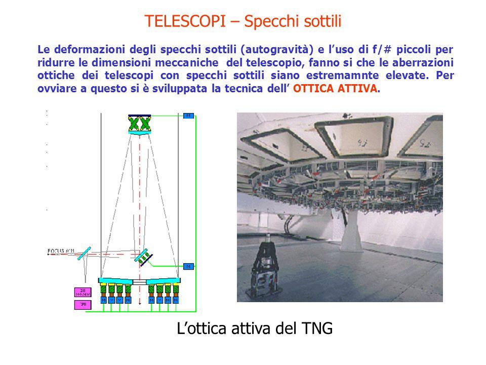 TELESCOPI – Specchi sottili Le deformazioni degli specchi sottili (autogravità) e luso di f/# piccoli per ridurre le dimensioni meccaniche del telesco