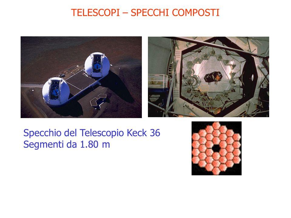 TELESCOPI – SPECCHI COMPOSTI Specchio del Telescopio Keck 36 Segmenti da 1.80 m