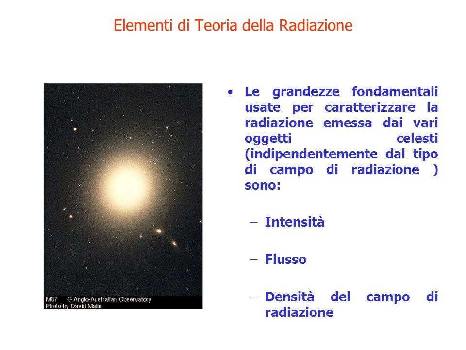 Elementi di Teoria della Radiazione Le grandezze fondamentali usate per caratterizzare la radiazione emessa dai vari oggetti celesti (indipendentement