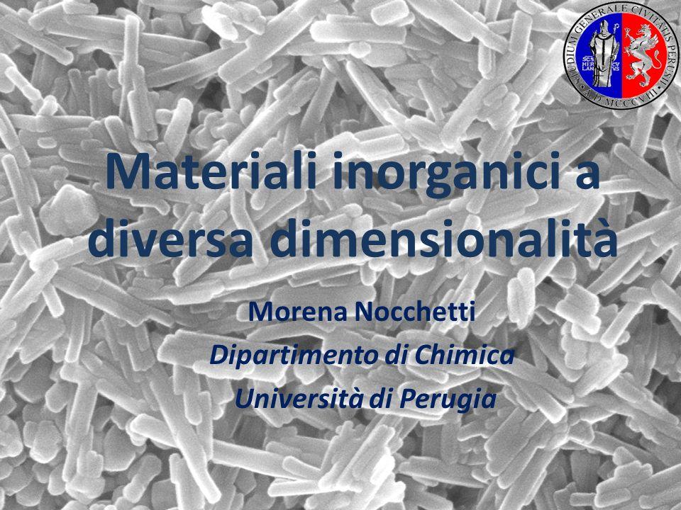 Materiali inorganici a diversa dimensionalità Morena Nocchetti Dipartimento di Chimica Università di Perugia
