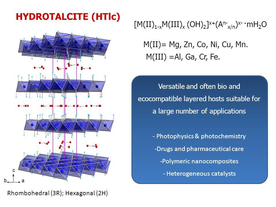 [M(II) 1-x M(III) x (OH) 2 ] x+ (A n- x/n ) x- ·mH 2 O M(II)= Mg, Zn, Co, Ni, Cu, Mn. M(III) =Al, Ga, Cr, Fe. HYDROTALCITE (HTlc) Rhombohedral (3R); H