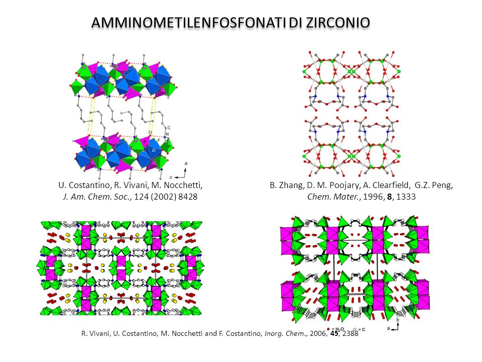 R. Vivani, U. Costantino, M. Nocchetti and F. Costantino, Inorg. Chem., 2006, 45, 2388 B. Zhang, D. M. Poojary, A. Clearfield, G.Z. Peng, Chem. Mater.