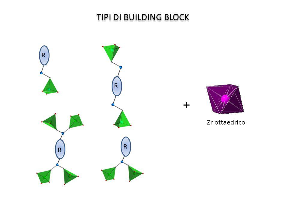 TIPI DI BUILDING BLOCK + Zr ottaedrico RR R R