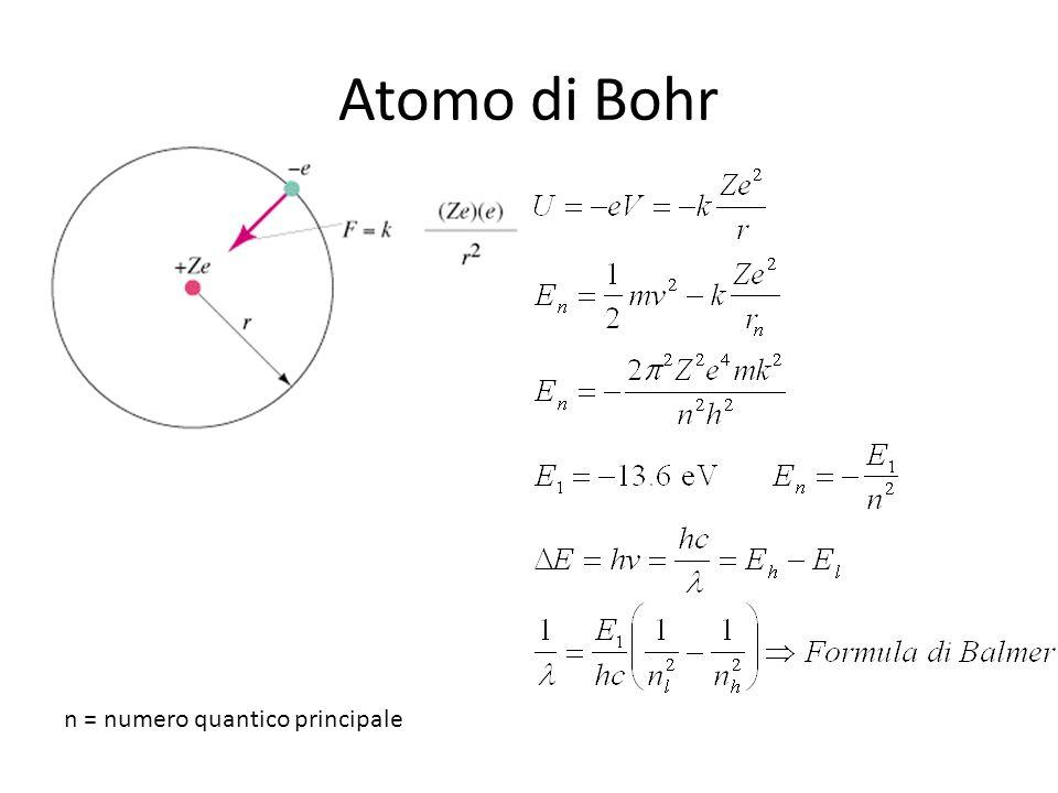 n = numero quantico principale