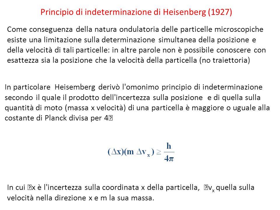 Come conseguenza della natura ondulatoria delle particelle microscopiche esiste una limitazione sulla determinazione simultanea della posizione e dell