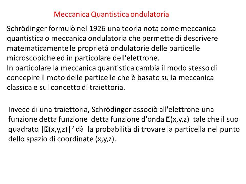 Meccanica Quantistica ondulatoria Schrödinger formulò nel 1926 una teoria nota come meccanica quantistica o meccanica ondulatoria che permette di desc