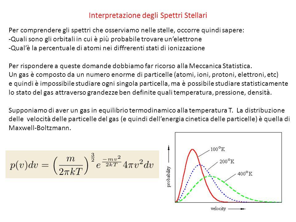 Interpretazione degli Spettri Stellari Per comprendere gli spettri che osserviamo nelle stelle, occorre quindi sapere: -Quali sono gli orbitali in cui