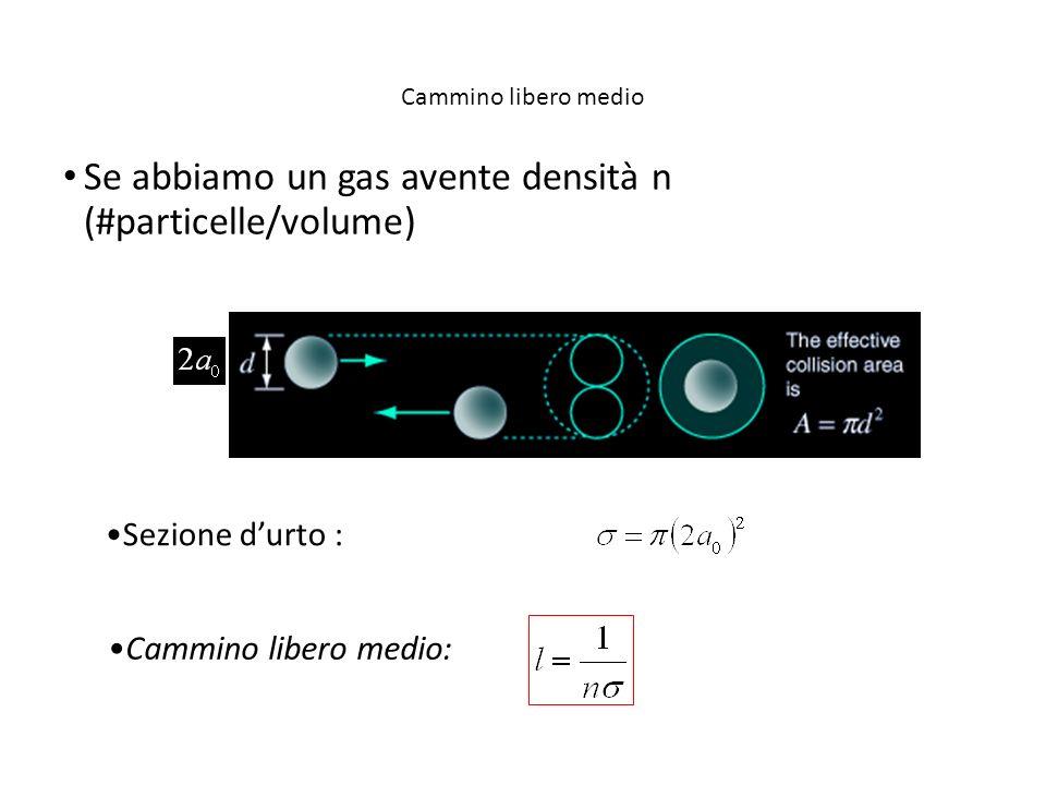 Cammino libero medio Se abbiamo un gas avente densità n (#particelle/volume) Sezione durto : Cammino libero medio: