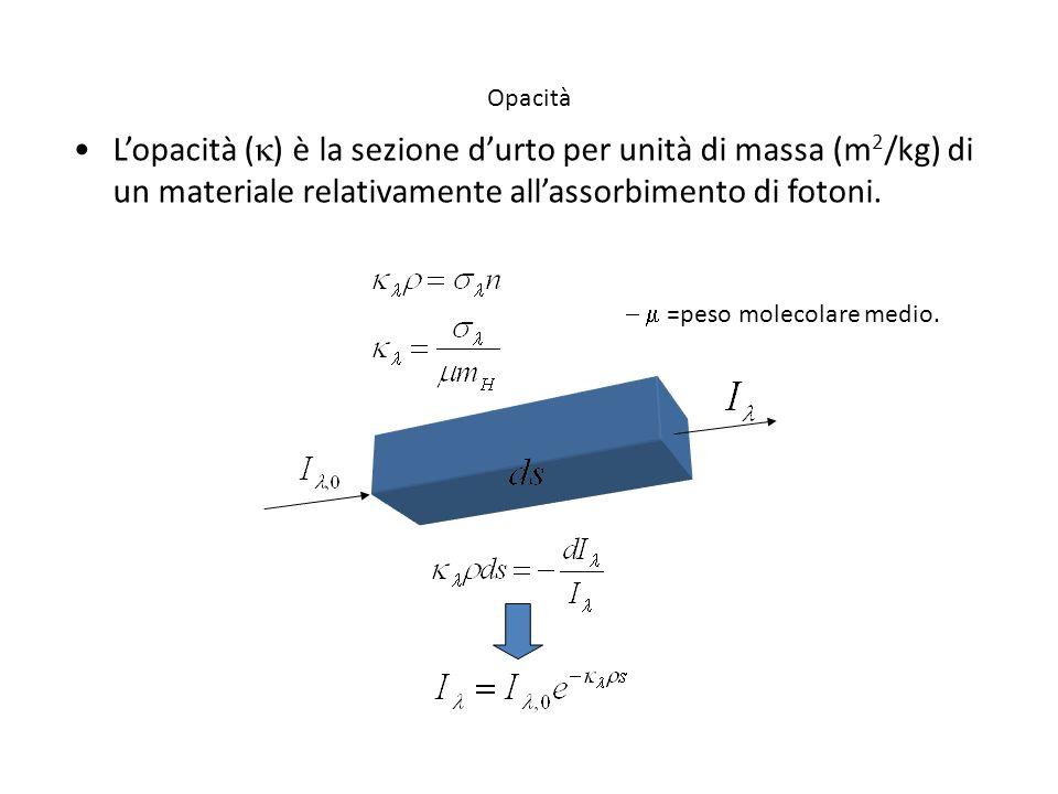 Opacità Lopacità ( ) è la sezione durto per unità di massa (m 2 /kg) di un materiale relativamente allassorbimento di fotoni. =peso molecolare medio.