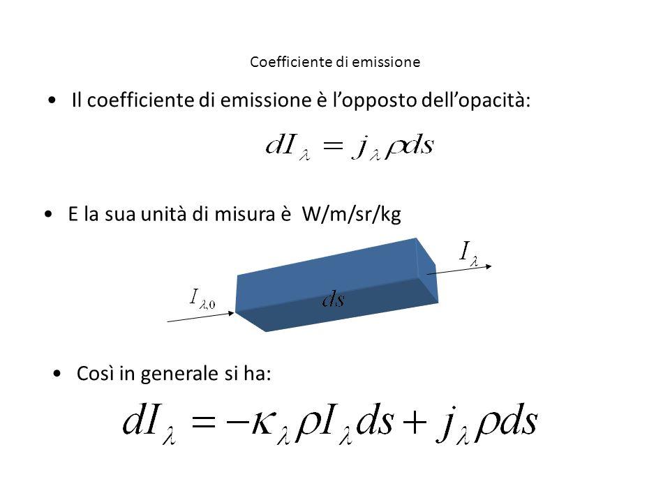Coefficiente di emissione Il coefficiente di emissione è lopposto dellopacità: Così in generale si ha: E la sua unità di misura è W/m/sr/kg