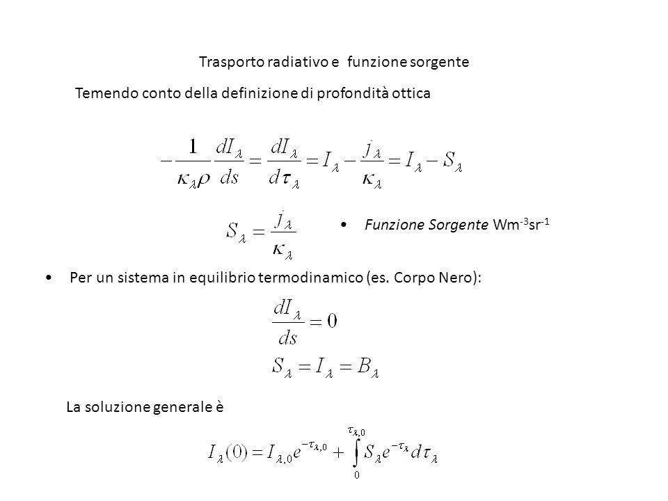 Trasporto radiativo e funzione sorgente Funzione Sorgente Wm -3 sr -1 Temendo conto della definizione di profondità ottica Per un sistema in equilibri