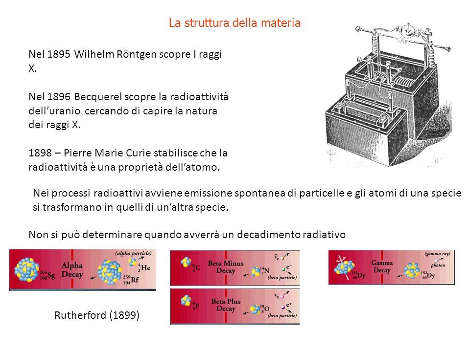 La struttura della materia Nel 1895 Wilhelm Röntgen scopre I raggi X. Nel 1896 Becquerel scopre la radioattività delluranio cercando di capire la natu
