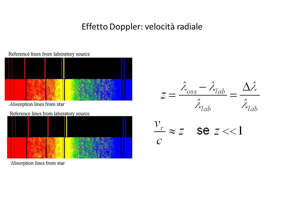 Effetto Doppler: velocità radiale