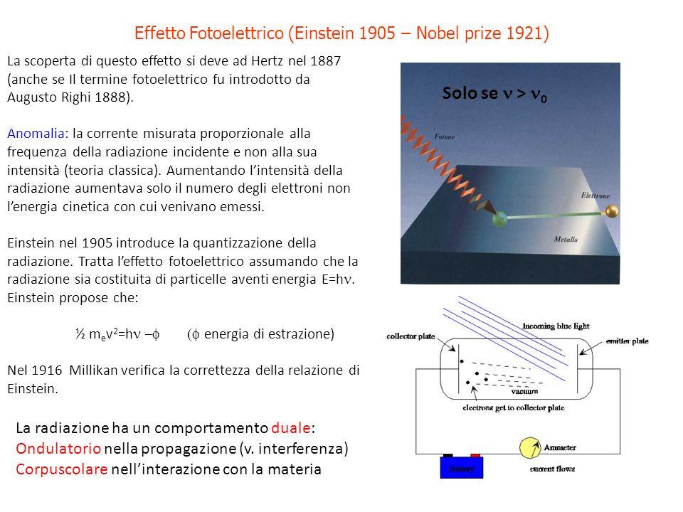 Effetto Fotoelettrico (Einstein 1905 – Nobel prize 1921) Solo se > 0 La scoperta di questo effetto si deve ad Hertz nel 1887 (anche se Il termine foto