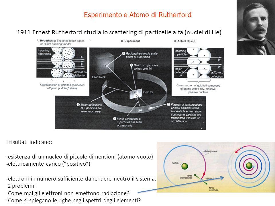 Esperimento e Atomo di Rutherford I risultati indicano: -esistenza di un nucleo di piccole dimensioni (atomo vuoto) -elettricamente carico (positivo)