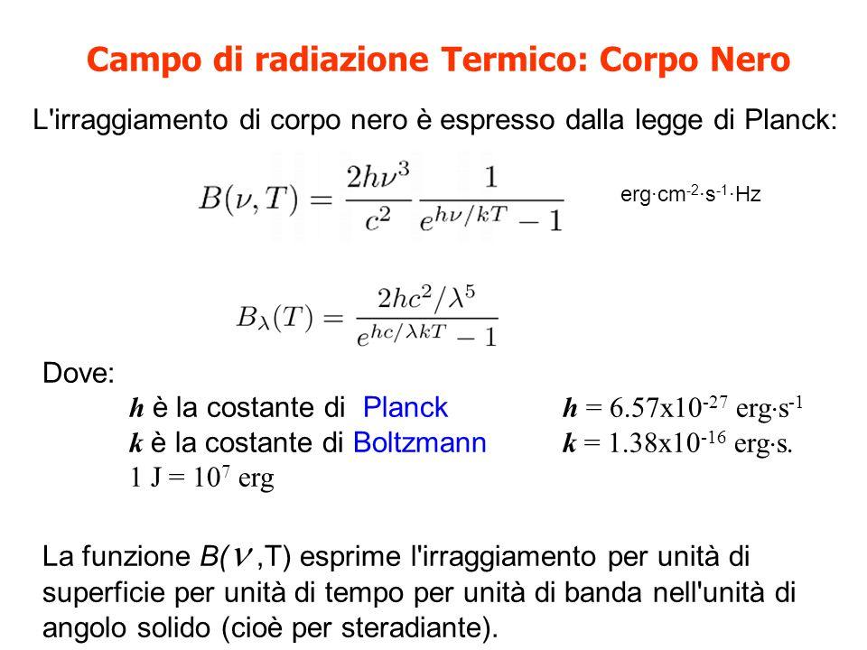 Campo di radiazione Termico: Corpo Nero Dove: h è la costante di Planck h = 6.57x10 -27 erg s -1 k è la costante di Boltzmann k = 1.38x10 -16 erg s. 1