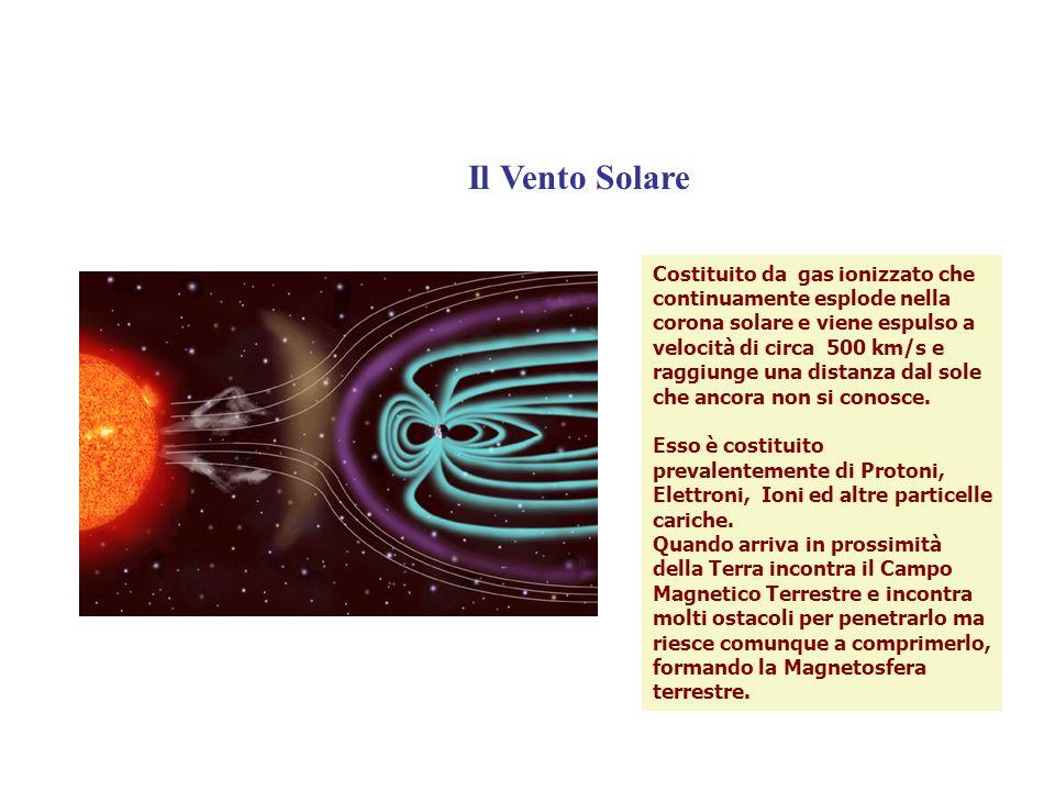 Il Vento Solare Costituito da gas ionizzato che continuamente esplode nella corona solare e viene espulso a velocità di circa 500 km/s e raggiunge una
