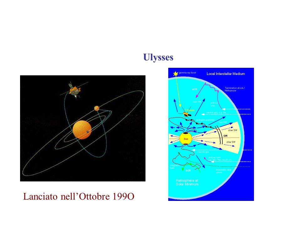 Ulysses Lanciato nellOttobre 199O