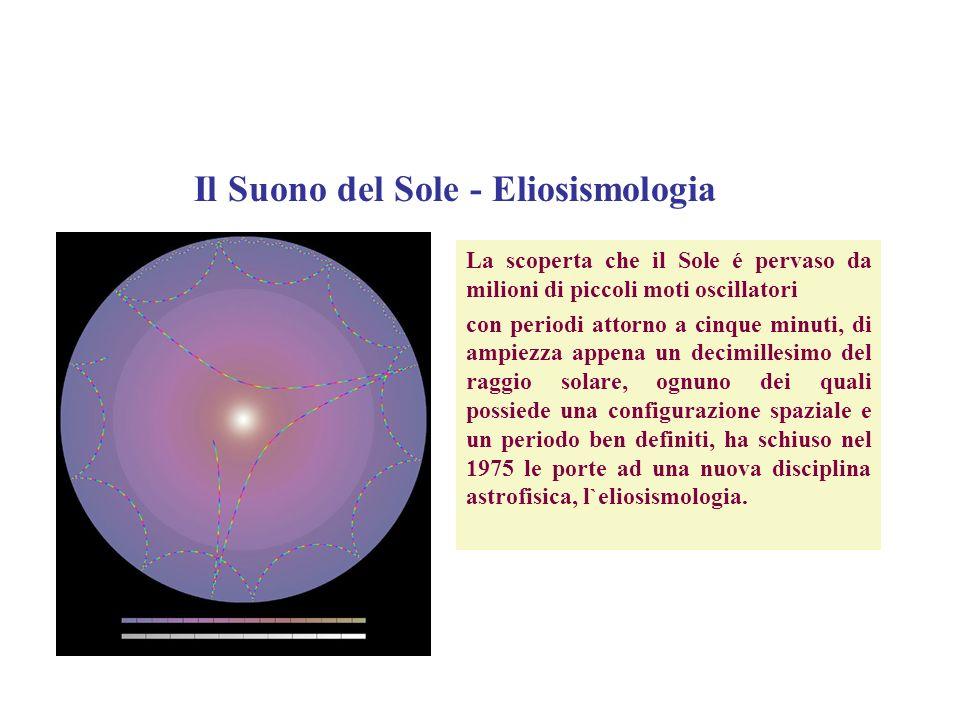 Il Suono del Sole - Eliosismologia La scoperta che il Sole é pervaso da milioni di piccoli moti oscillatori con periodi attorno a cinque minuti, di am