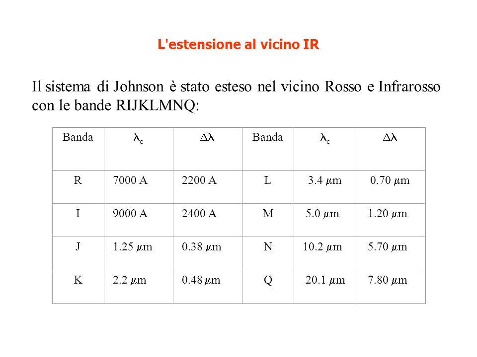 L'estensione al vicino IR Il sistema di Johnson è stato esteso nel vicino Rosso e Infrarosso con le bande RIJKLMNQ: Banda c Banda c R7000 A2200 AL 3.4