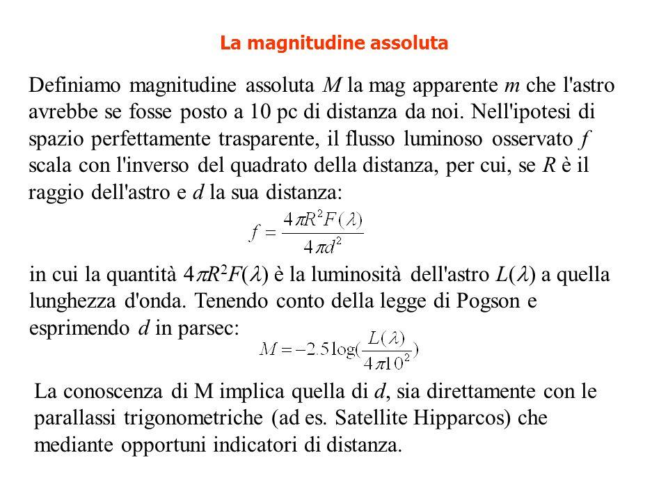 La magnitudine assoluta Definiamo magnitudine assoluta M la mag apparente m che l'astro avrebbe se fosse posto a 10 pc di distanza da noi. Nell'ipotes