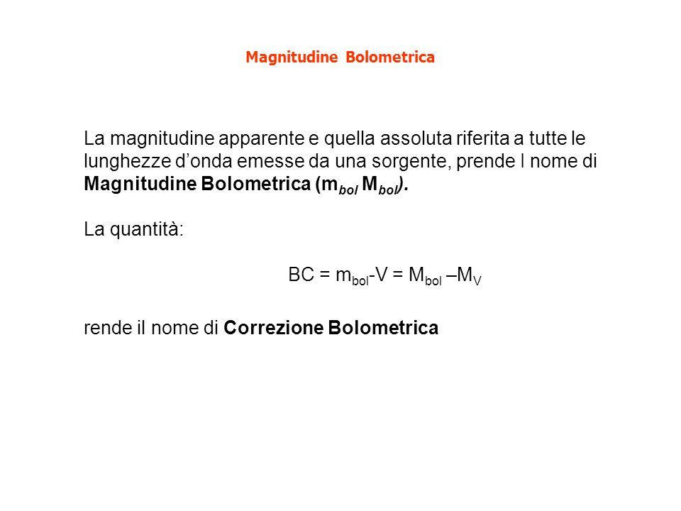 Magnitudine Bolometrica La magnitudine apparente e quella assoluta riferita a tutte le lunghezze donda emesse da una sorgente, prende I nome di Magnit