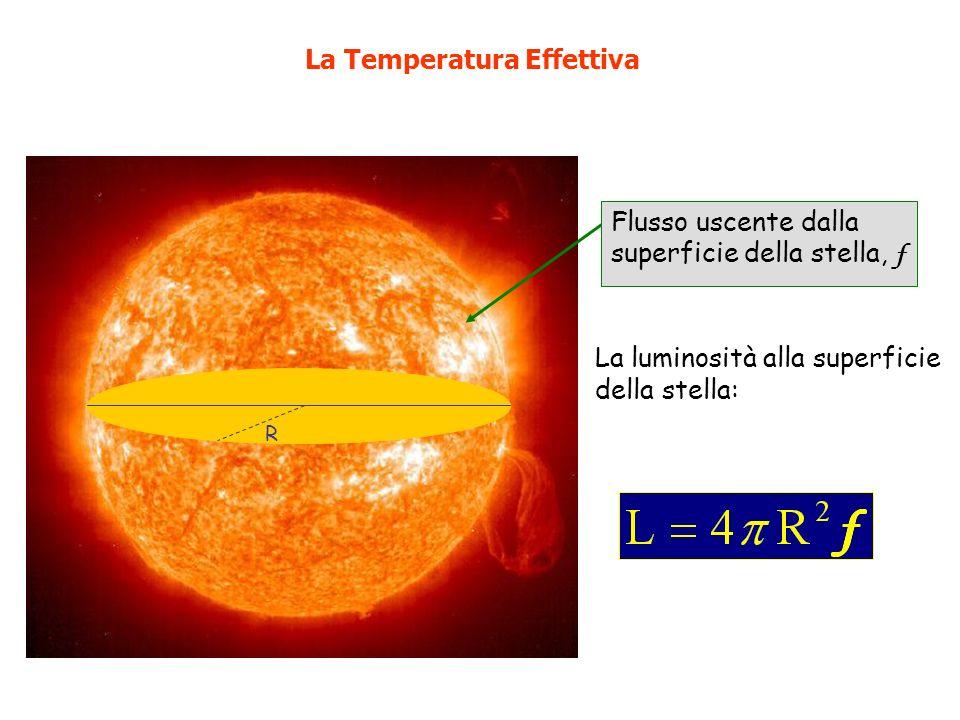 La Temperatura Effettiva R Flusso uscente dalla superficie della stella, f La luminosità alla superficie della stella:
