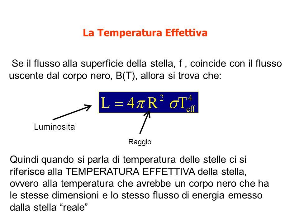La Temperatura Effettiva Quindi quando si parla di temperatura delle stelle ci si riferisce alla TEMPERATURA EFFETTIVA della stella, ovvero alla tempe